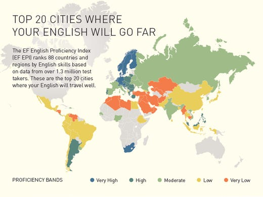 The English Proficiency Index by EF Education First ranked which cities are  the most -- 52fee0033a
