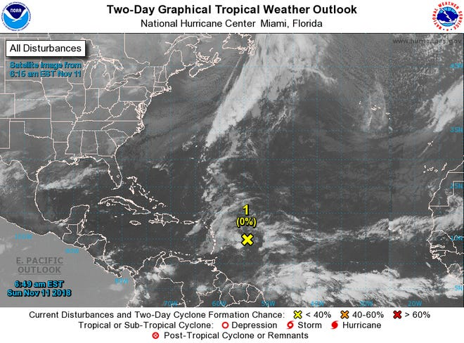 Two-day graph showing tropical weather outlook