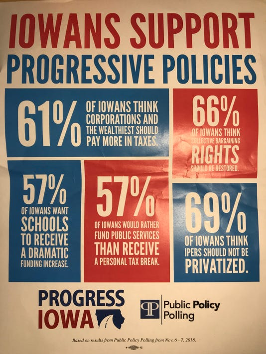 Worker rights, corporate taxes, school funding