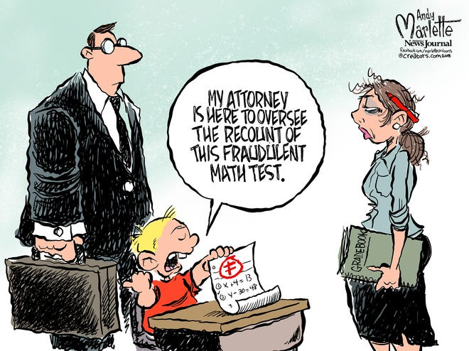 Child's test case