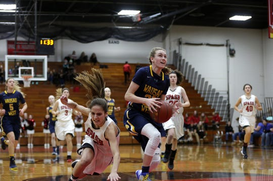 Wausau West's Kadie Deaton and her teammate, Maddie Schires, are heading to play basketball at Northern Colorado and Youngstown State, respectively.