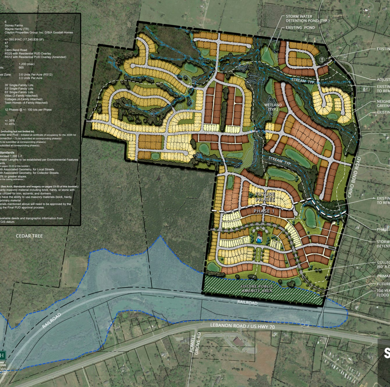 Stoney Farms development proposes 1,200 new homes in Lebanon