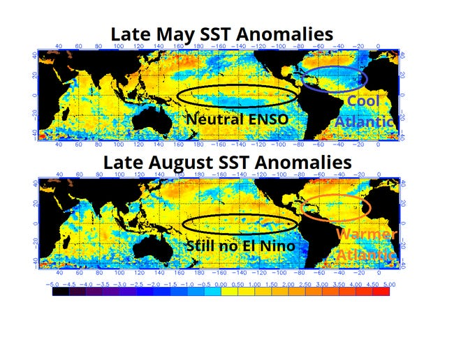 Late May SST anomalies vs. late August SST anomalies.