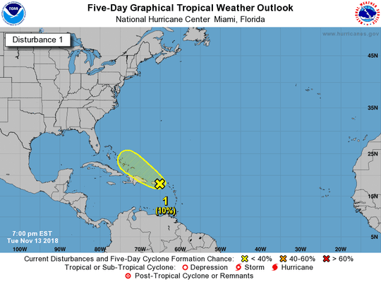 A tropical wave in the Western Atlantic has just a 10 percent chance of developing into a named storm as of 7 p.m. Tuesday, Nov. 13, 2018.