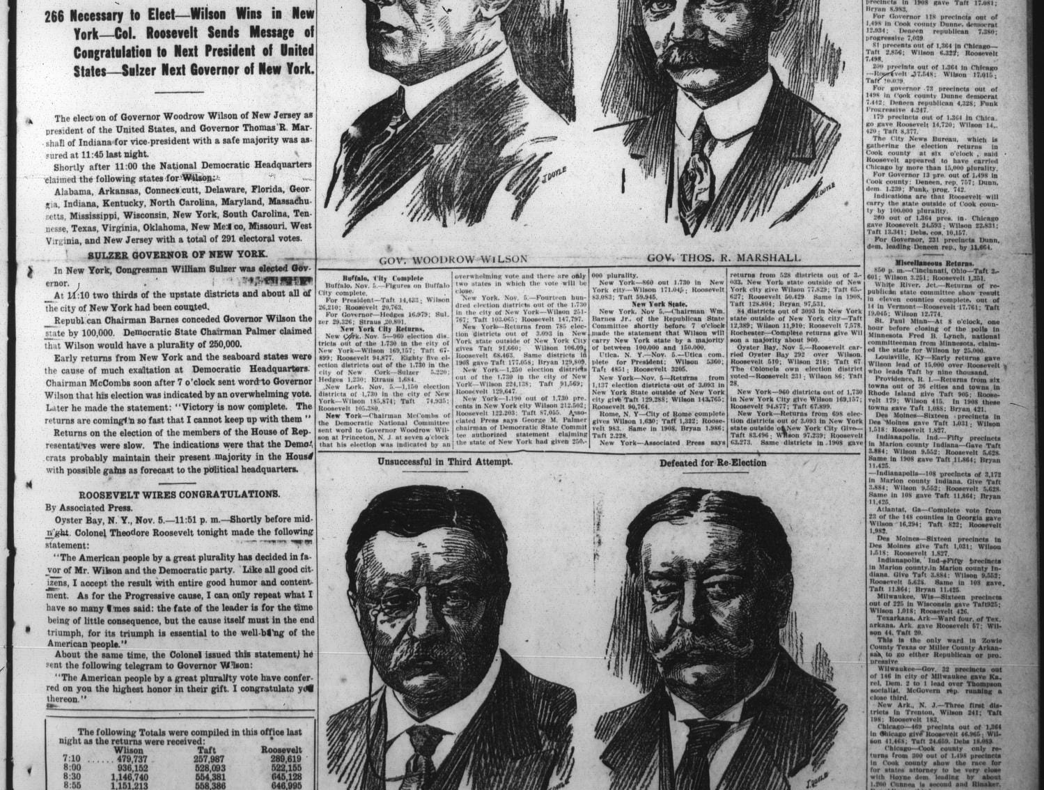 November 6, 1912, issue of the Abilene Reporter-News.