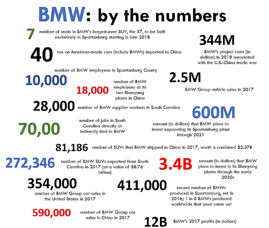 A glance at the BMW Group in numbers