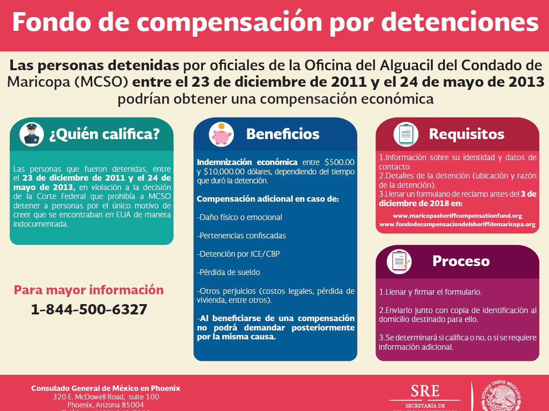 Se acerca fecha límite para reclamar compensación para detenidos por MCSO