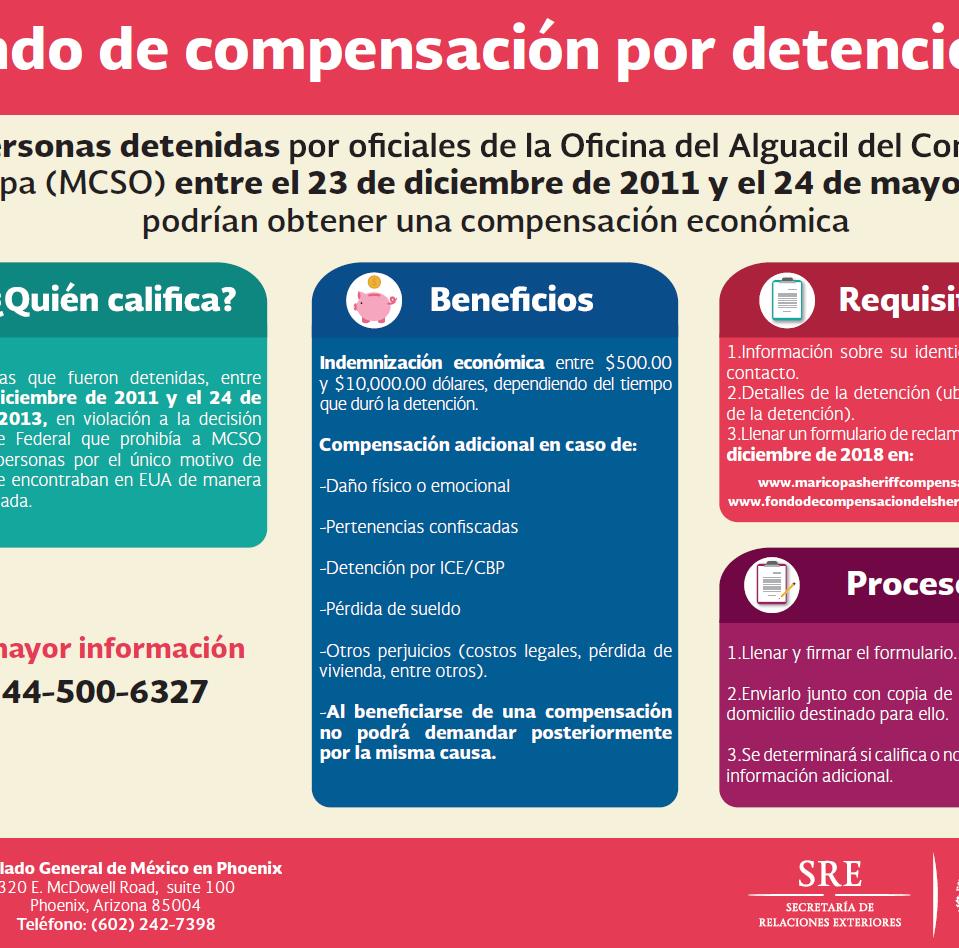 Las personas que pueden beneficiarse de una compensación económica son aquellas que hayan sido detenidas por oficiales de MCSO entre el 23 de diciembre de 2011 y el 24 de mayo de 2013.