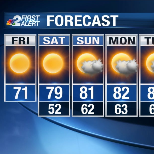 Chilly weather returns to Southwest Florida