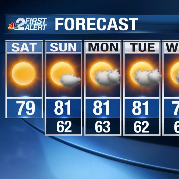 Seasonable air settles into Southwest Florida