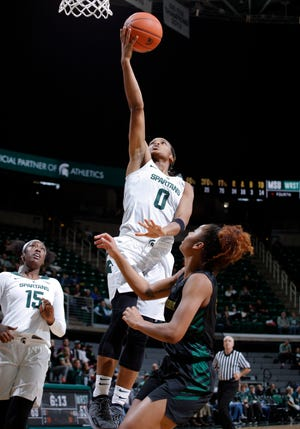 Michigan State's Shay Colley gets a layup against Wright State's Anisja Harris, Sunday, Nov. 18, 2018, in East Lansing, Mich. MSU won 84-69.