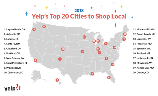 Yelp Shops Local 2018 Map Top 20