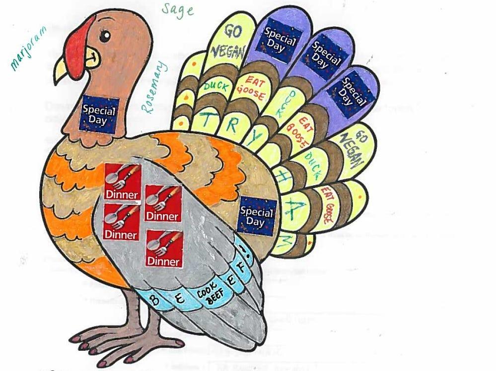 Dress The Turkey Contest 2018.