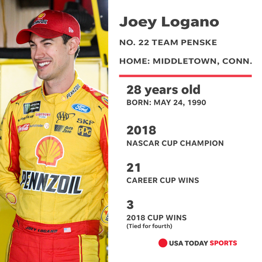 Joey Logano wins 2018 NASCAR Cup Series championship.