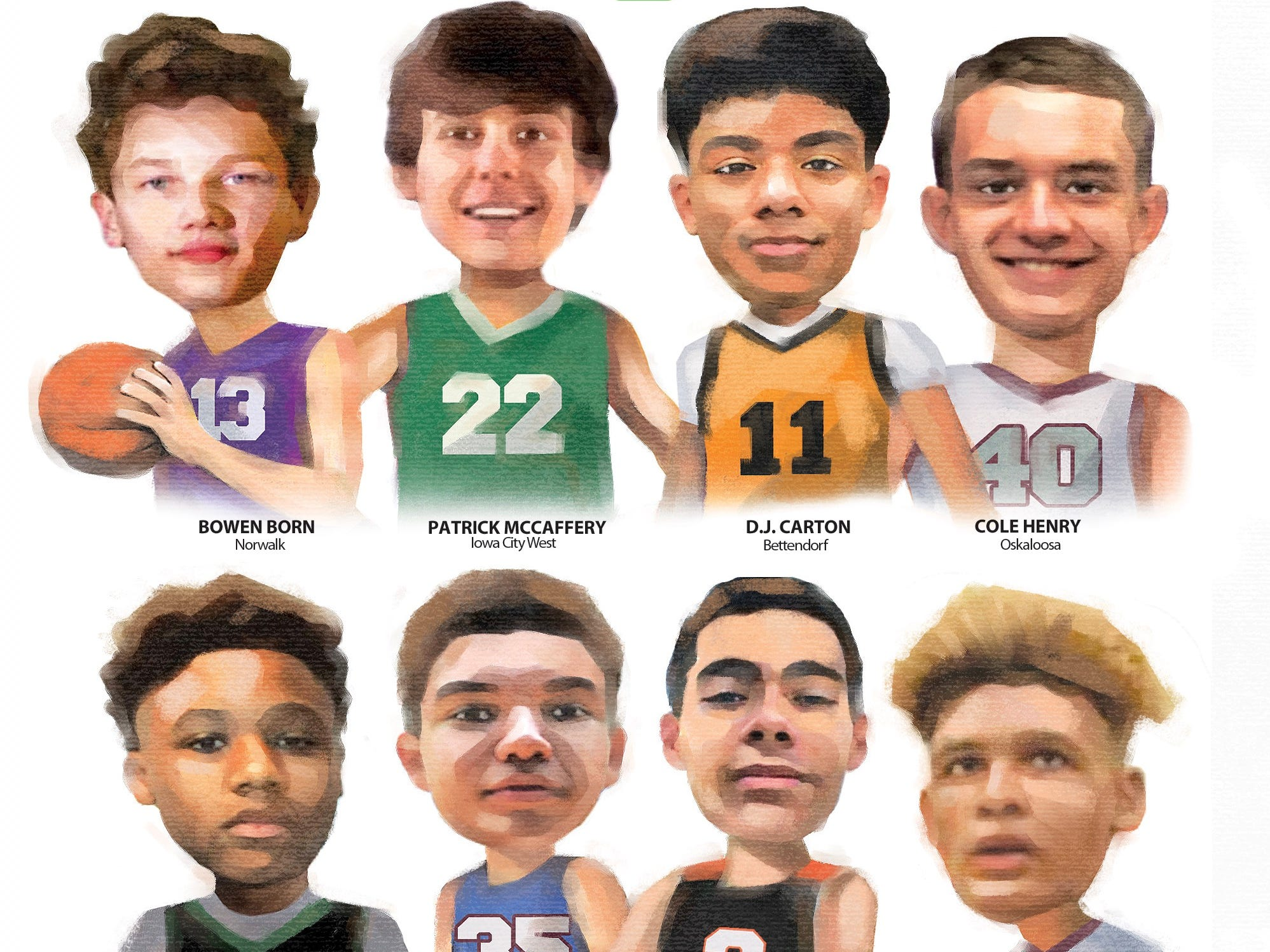 Des Moines Register 2018-19 boys' basketball Iowa Eight