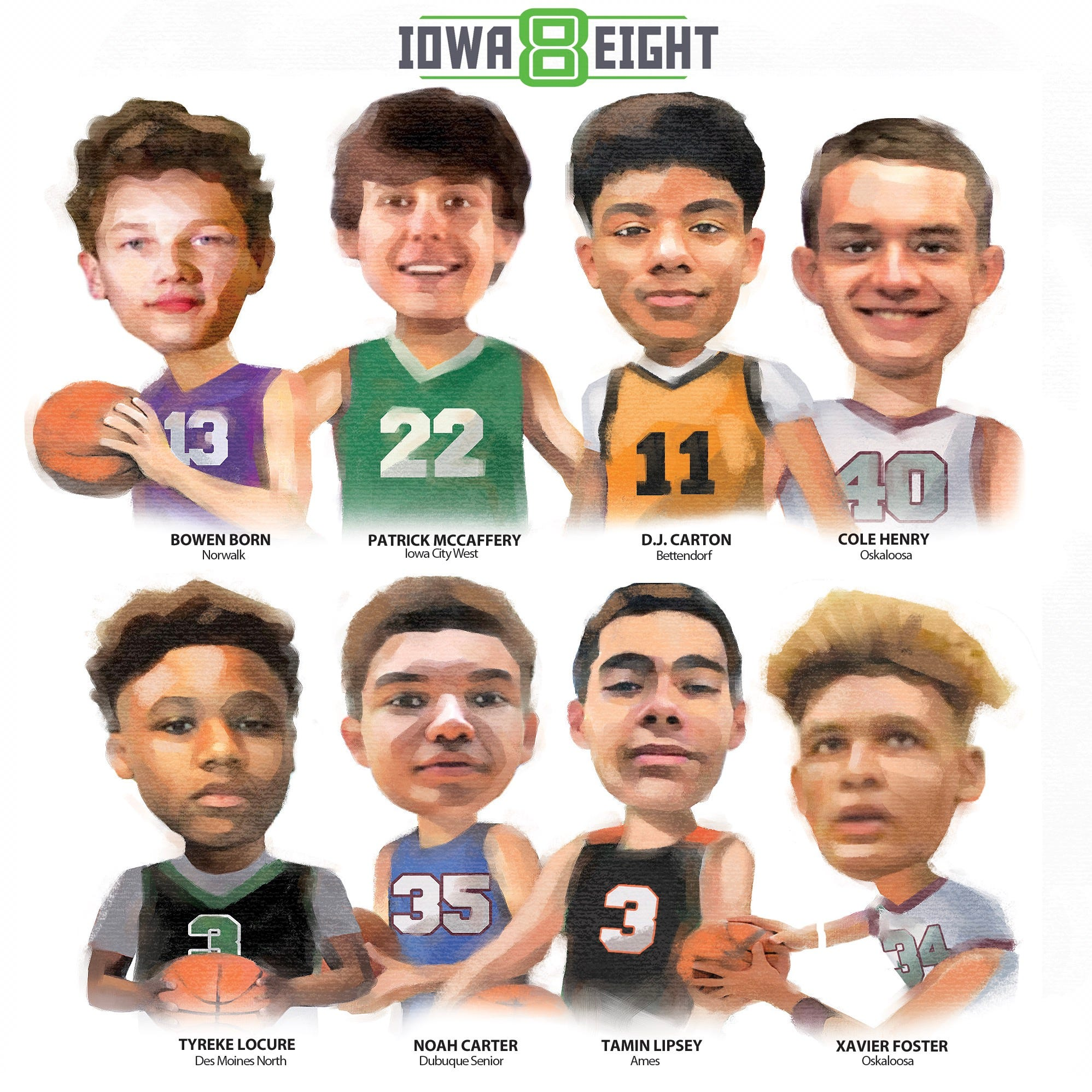 Iowa Eight: Introducing the state's top boys' basketball prospects of 2018-19
