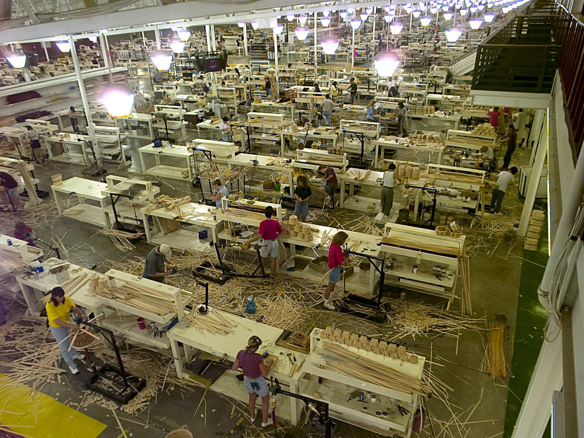 Production floor of Longaberger from 1998.