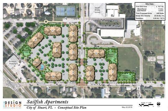 Rich Properties proposal for development of Sailfish Park in Stuart.