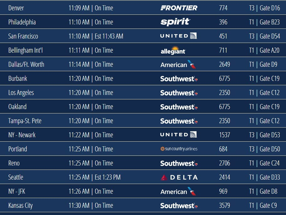 Thanksgiving travel: Mostly smooth going for air travelers
