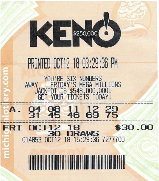 Keno Winners