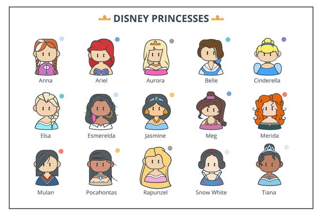 The most searched-for Disney princesses are these.
