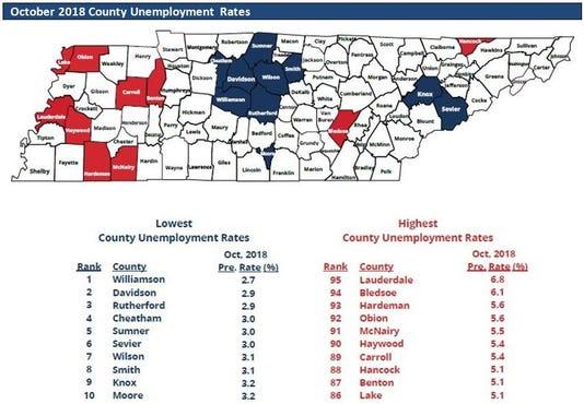 Tn October2018 Unemployment