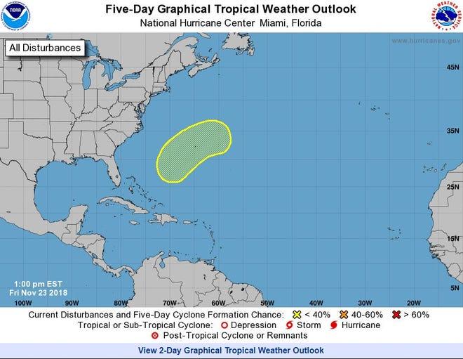 Forecast for current disturbance