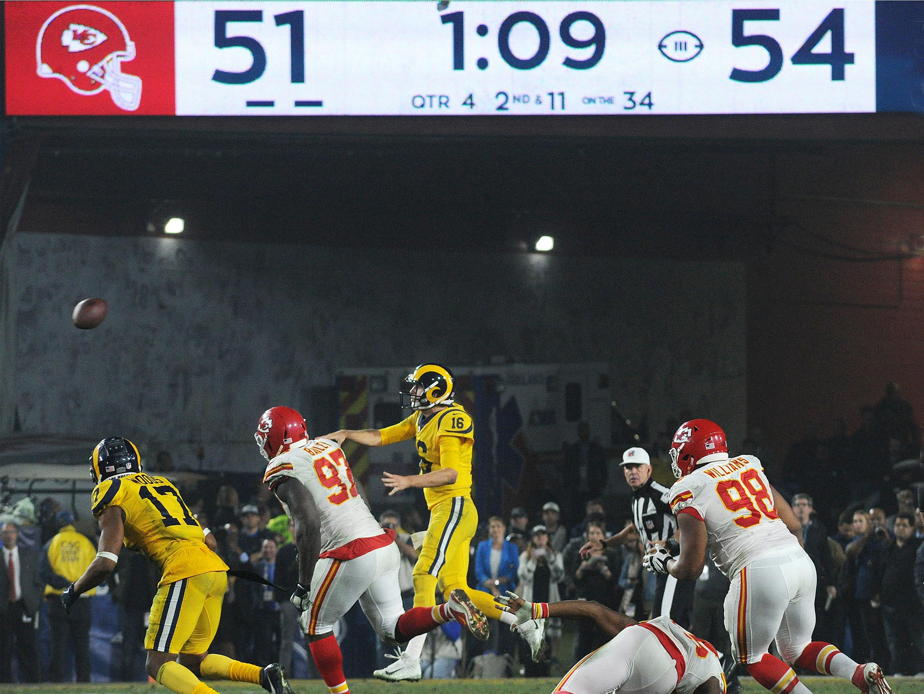 Rams quarterback Jared Goff throws a pass with 1:09 left in the game against the Kansas City Chiefs in a historic 54-51 victory on Monday night. The Rams are now 10-1 with the best record in the NFL. The combined 105 points is the third highest scoring NFL game in history and it marked the only time that two teams ever scored more the 50 points in the same game.