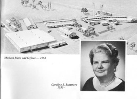 The Summers Canning Co. in New Freedom is seen in 1965, with its owner Caroline S. Summers shown as in inset.
