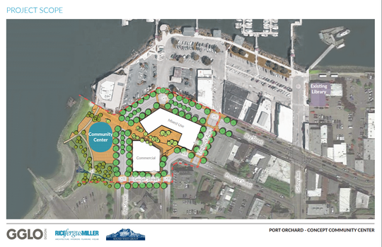 Private developers are teaming with the Port of Bremerton to pitch the idea of a waterfront community center to the Kitsap Public Facilities District.