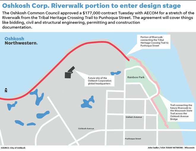 This graphic shows the location of the proposed Riverwalk segment in front of the future Oshkosh Corp. headquarters.