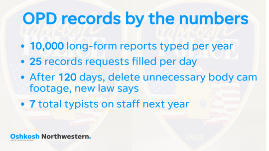 Oshkosh Police Department records requests, by the numbers.
