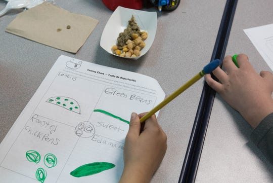 Students in Ashley Cartwright's fourth grade class at East Picacho  Elementary School learned about legumes and nutrition on Thursday, November 29, 2018.