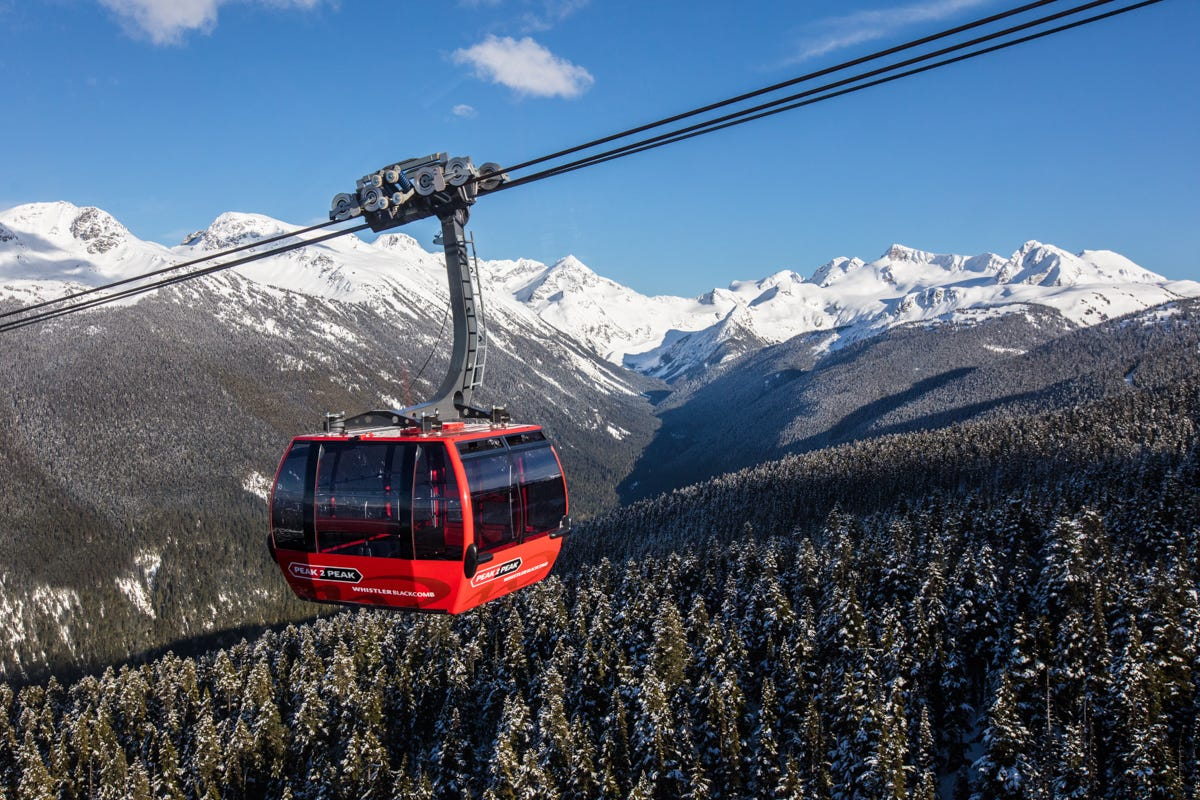 Each cabin on a Peak 2 Peak gondola joining Whistler and Blackcomb binds scarcely 30 skiers.