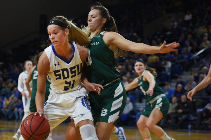 SDSU's Tylee Irwin goes against Green Bay's Hailey