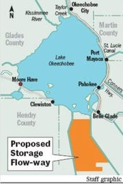 Proposed flow-way between Lake Okeechobee and the Everglades using land to be bought from U.S. Sugar Corp.