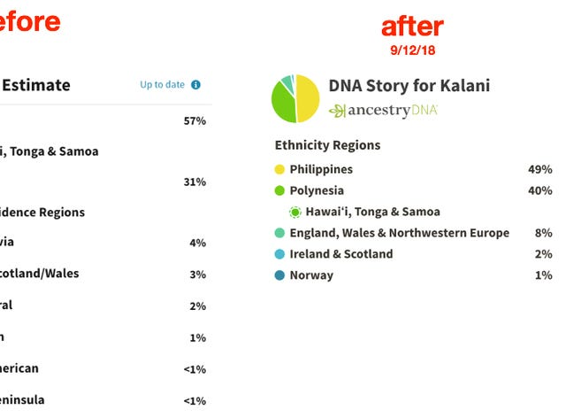 For Asians, blacks, Latinos, genealogical tests don't tell full story