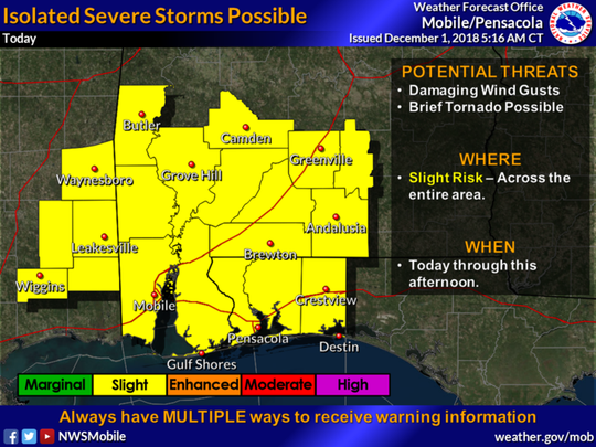 Saturday's severe weather outlook.