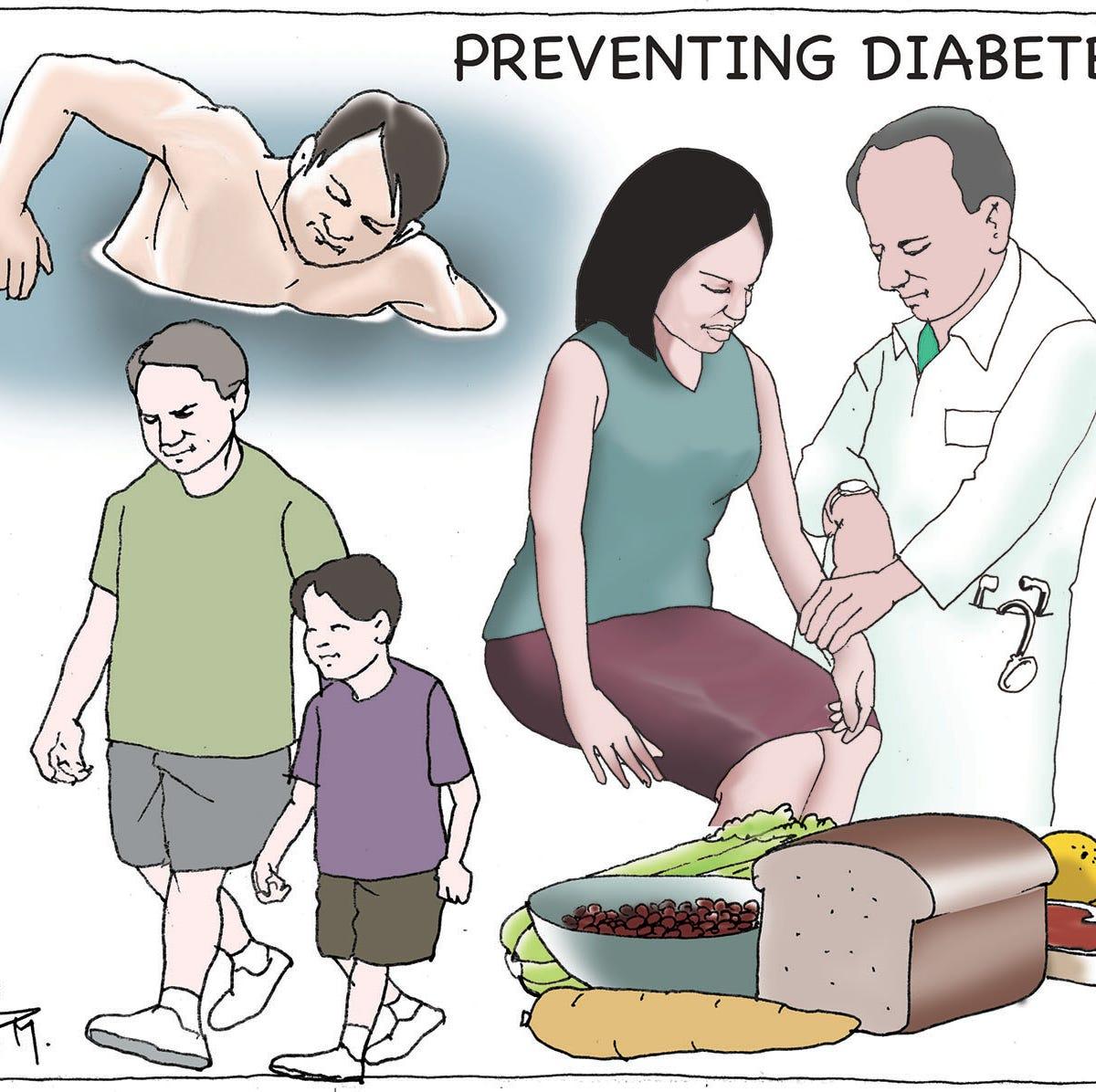 Diabetes Alert Day 2019