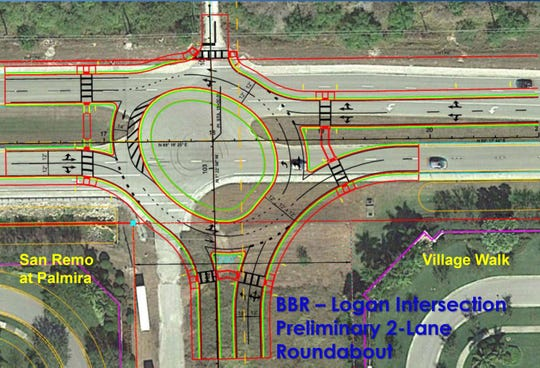 A graphic shows the roundabout planned where Logan Boulevard will connect with Bonita Beach Road in Bonita Springs.