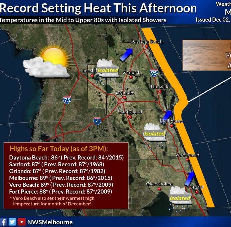 Brevard heat record broken, continuing hotter fall weather