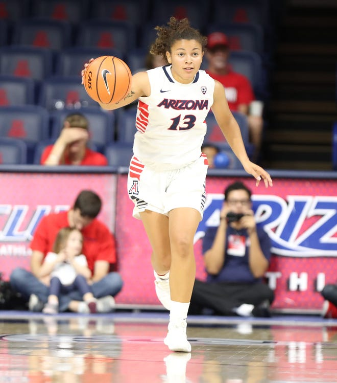 Guard Marlee Kyles brings the ball up the court for Arizona's women's basketball team during a Nov. 10, 2017, game against Iona. Kyles said on Twitter that she plans to transfer to CSU.