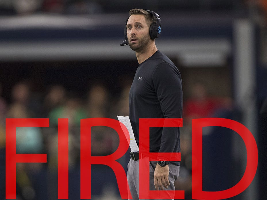 Kliff Kingsbury was fired by Texas Tech following a 5-7 season. He went 35-40 in six years leading his alma mater.