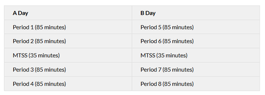 The current block schedule in Des Moines high schools.