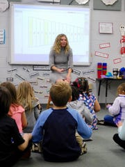 Holly Pursino and her Kindergartners use body percussion to tap out different rhythms.