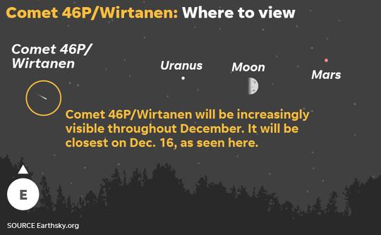 120418-Comet-46P-Wirtanen-view_Online