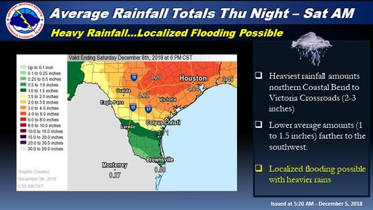 Localized flooding will be possible this weekend as heavy rainfall is expected in the Corpus Christi area.