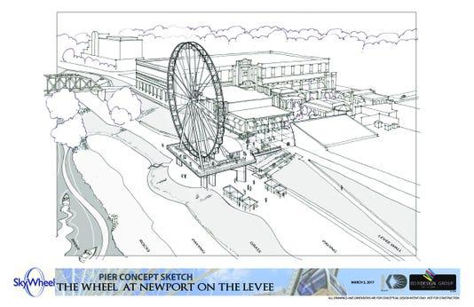 Newport Sky Wheel  concept 2