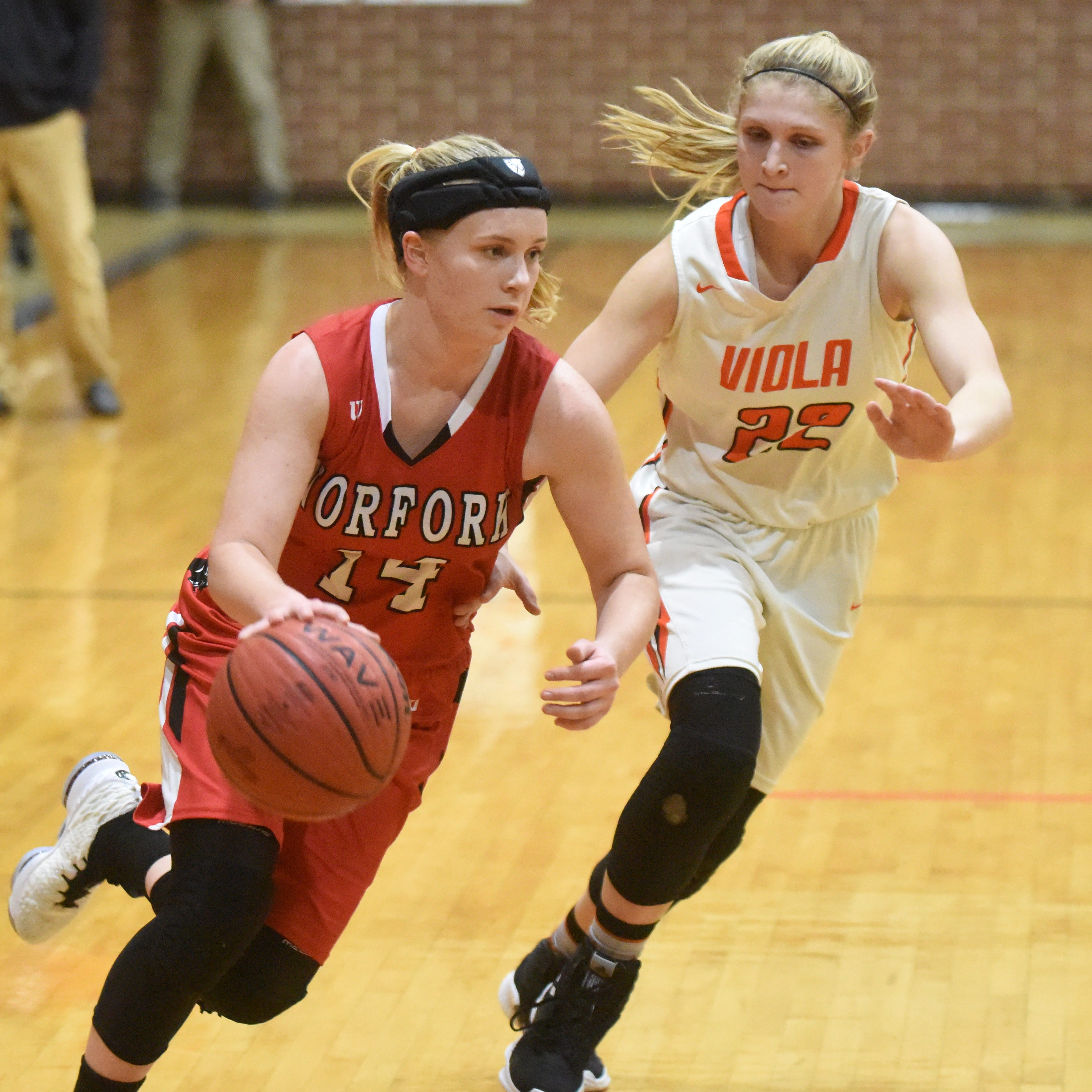 Norfork clips Viola with strong start to each half