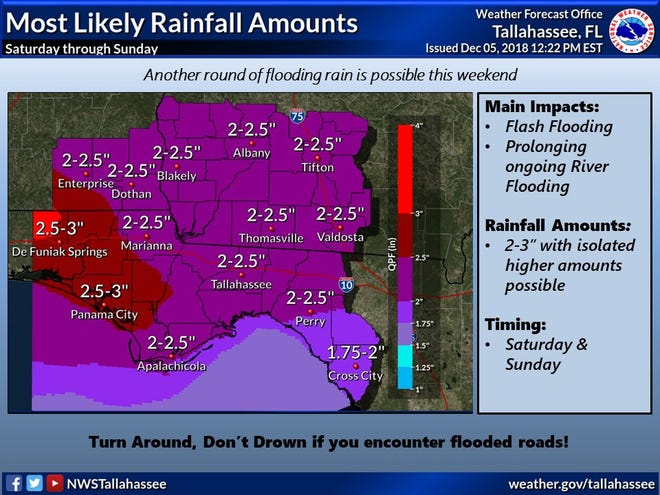 Another round of rainy weather is expected this weekend in North Florida and South Georgia.